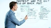 Fastest way to get rid of your back fat.  Fasting?