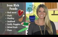 Did You Know – Foods That Help Reduce Iron Deficiency Anemia