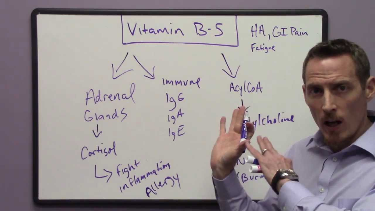 Symptoms of Vitamin B5 Deficiency