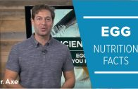 Egg Nutrition Facts